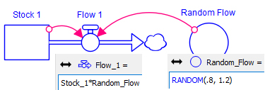 Connecting a stock and converter to a flow